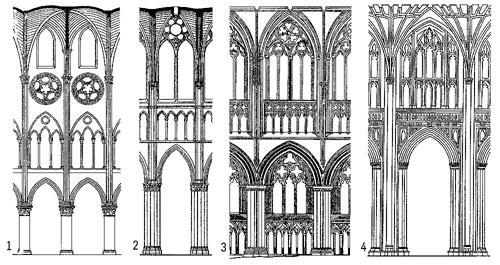 Готические арки
